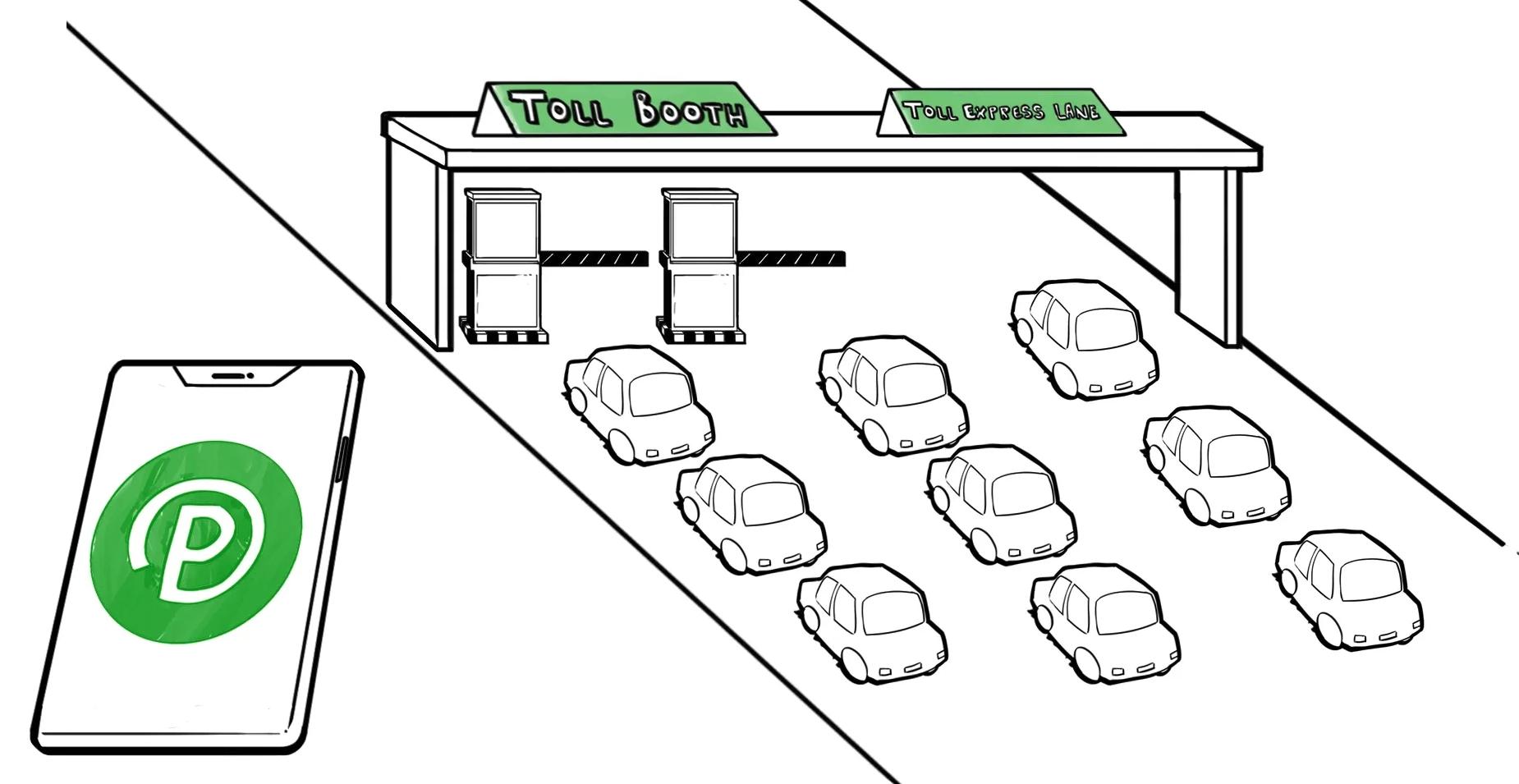 ParkMobile For Tolls