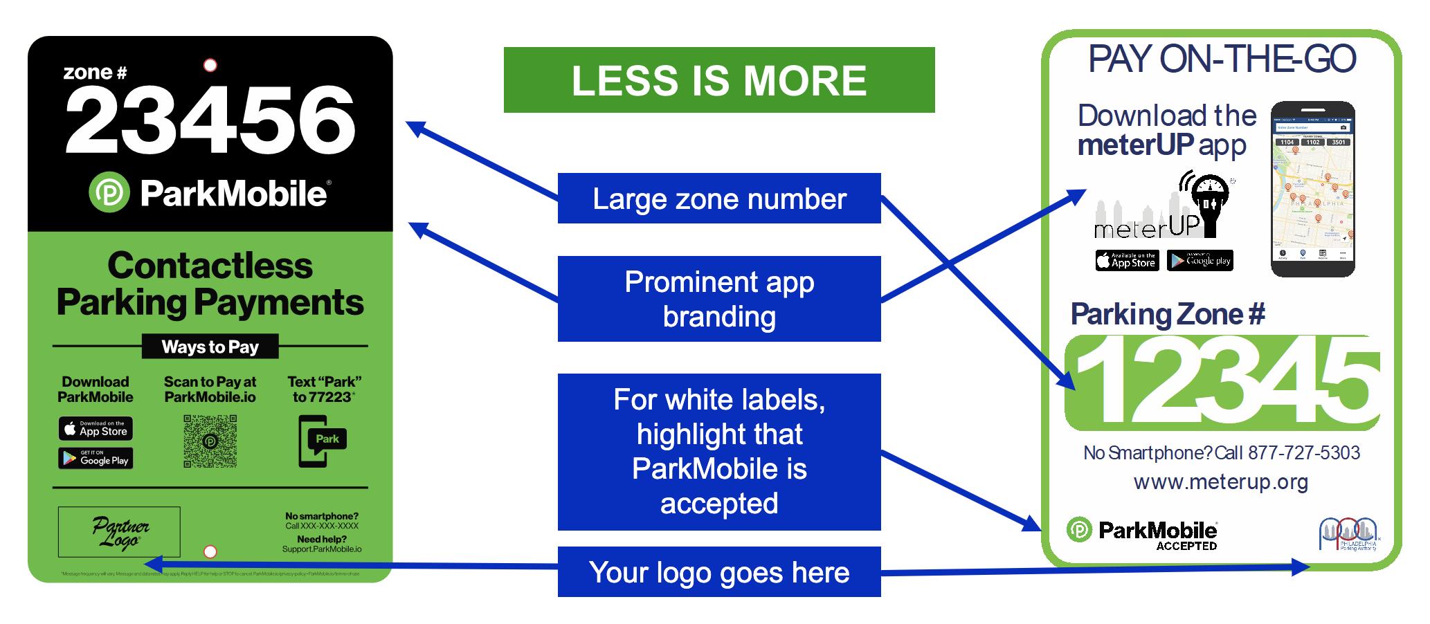 Anatomy of Good Signage - ParkMobile